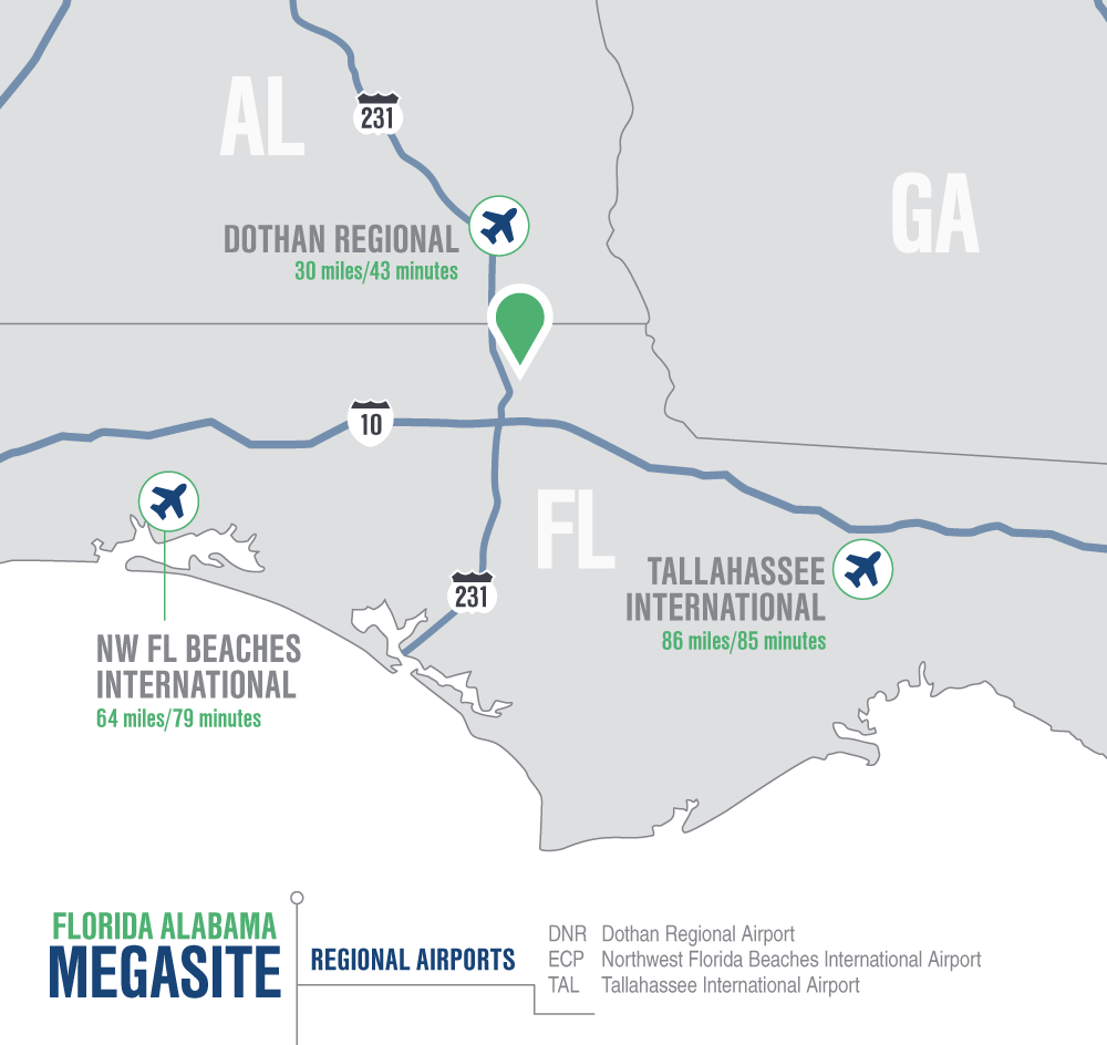 Website Index Site Map: Florida–Alabama Mega-Site: The Site