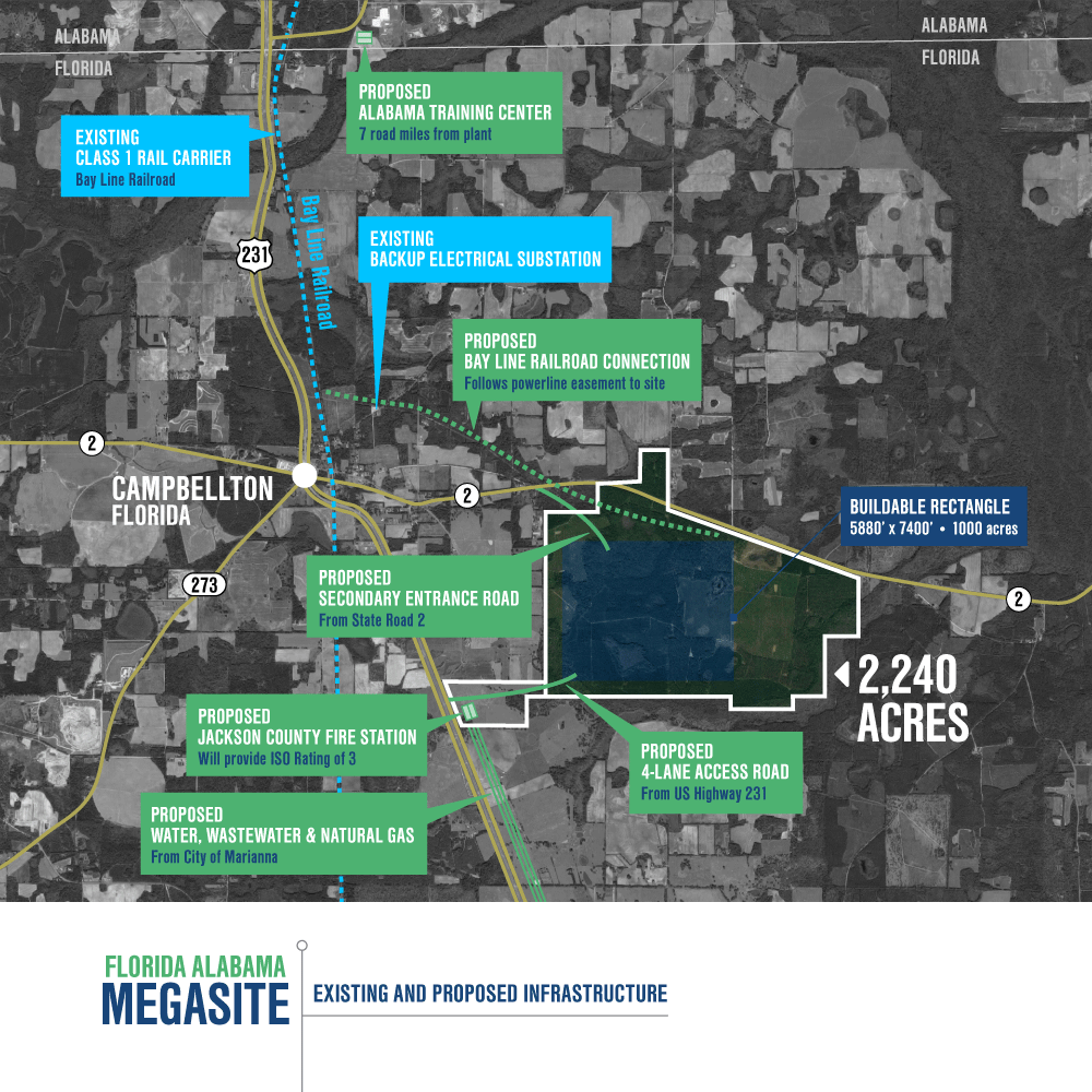 Florida–Alabama Mega-Site: Infrastructure
